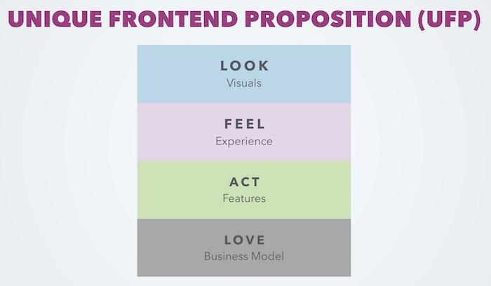 Unique Frontend Proposition