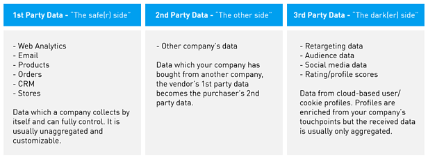 comparision-data-parties-Table_EN